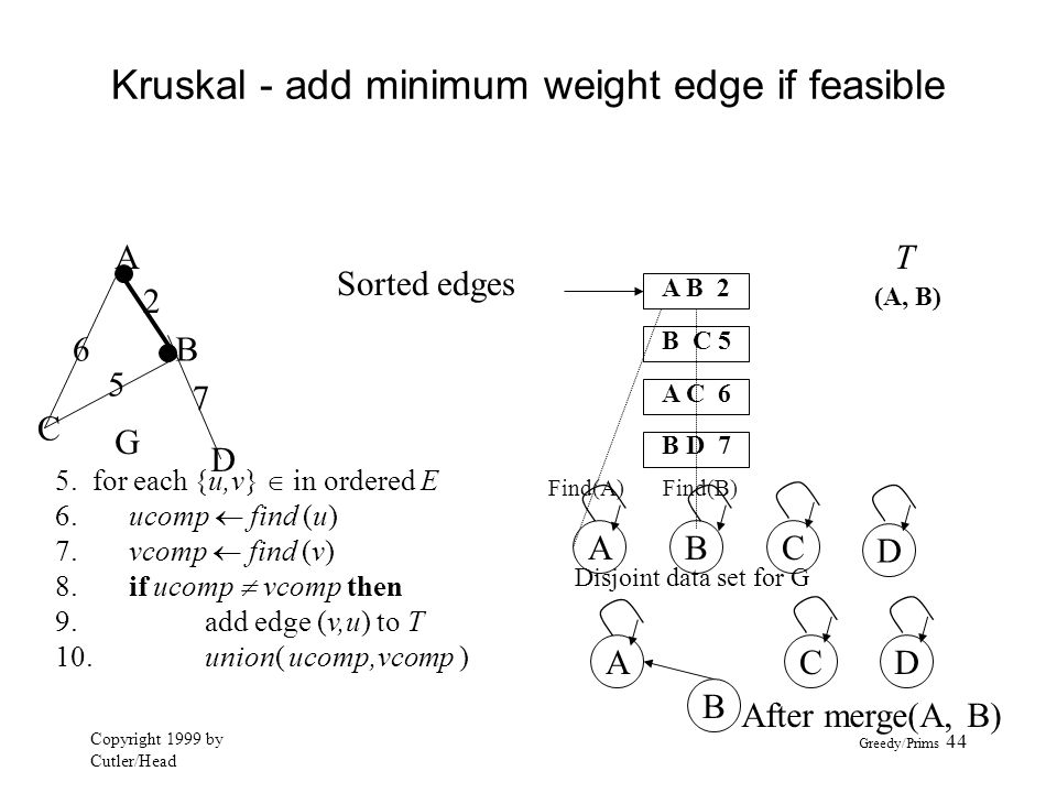 Kruskal - add minimum weight edge if feasible