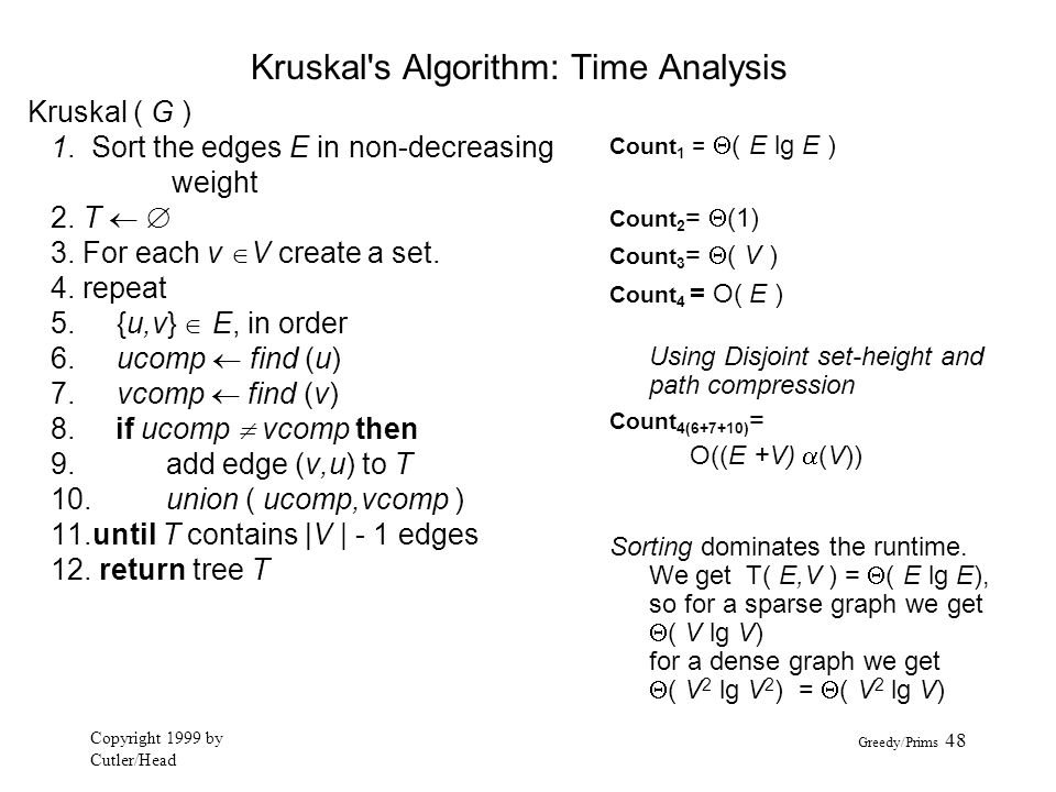 Kruskal s Algorithm: Time Analysis