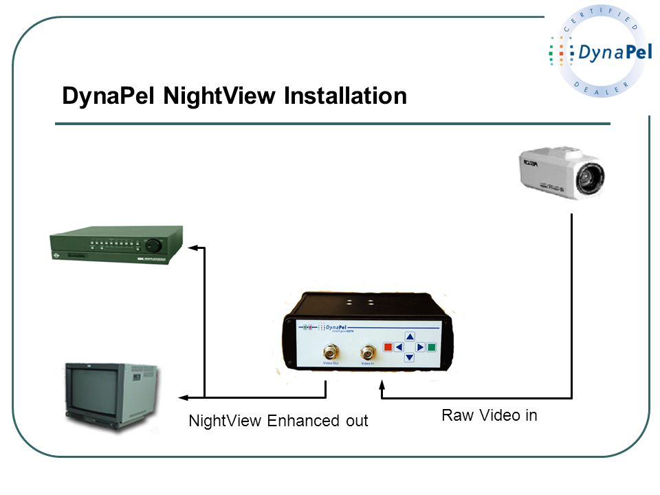 DynaPel NightView Installation