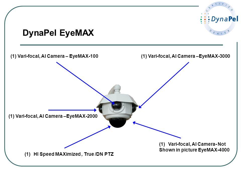 DynaPel EyeMAX (1) Vari-focal, AI Camera – EyeMAX-100