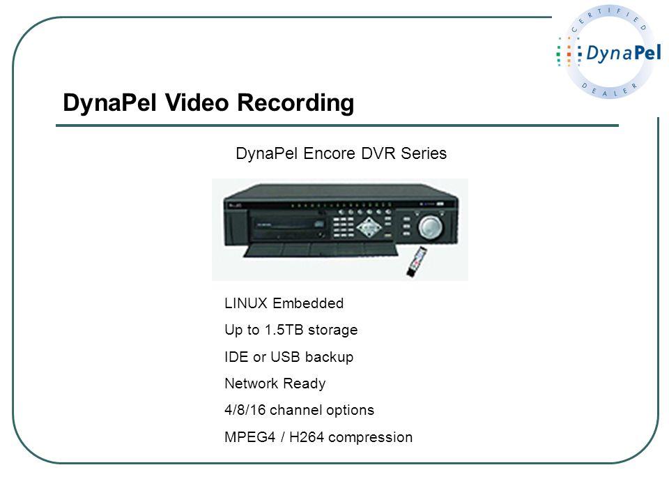 DynaPel Video Recording