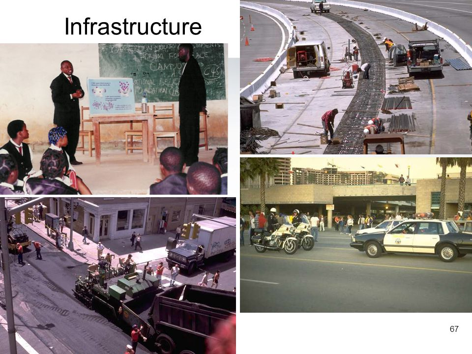 facilitating infrastructure development in the developing Order 13352 on facilitation of cooperative developing infrastructure projectsoffers a framework for for infrastructure development and to.