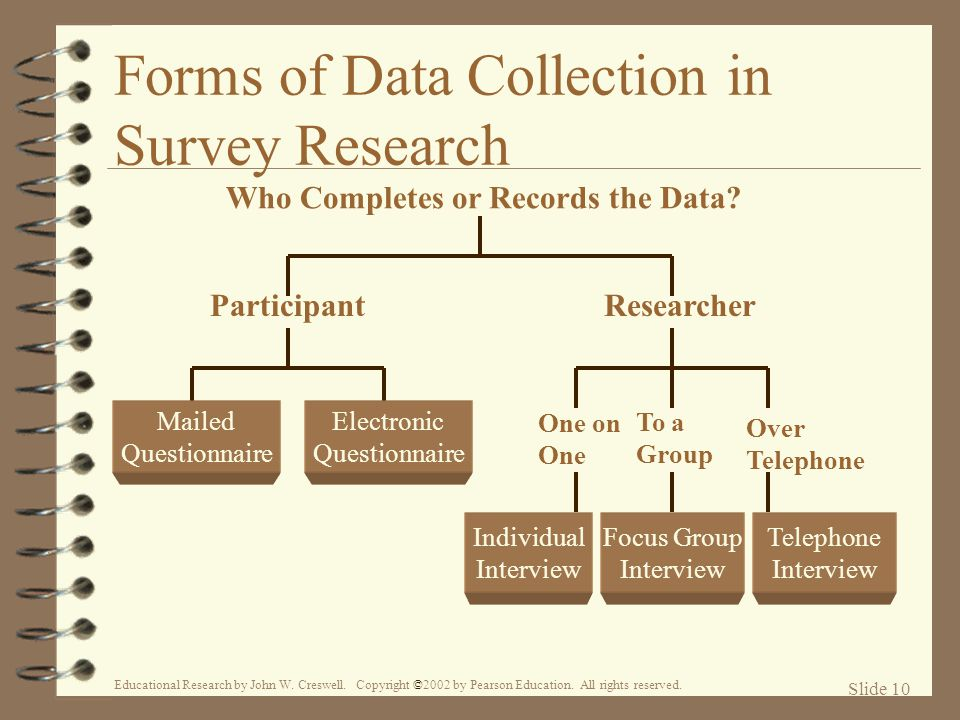 educational survey research The purpose is to further education in survey research at ohio state university at  the graduate level and provide students with a credential that can be useful in.