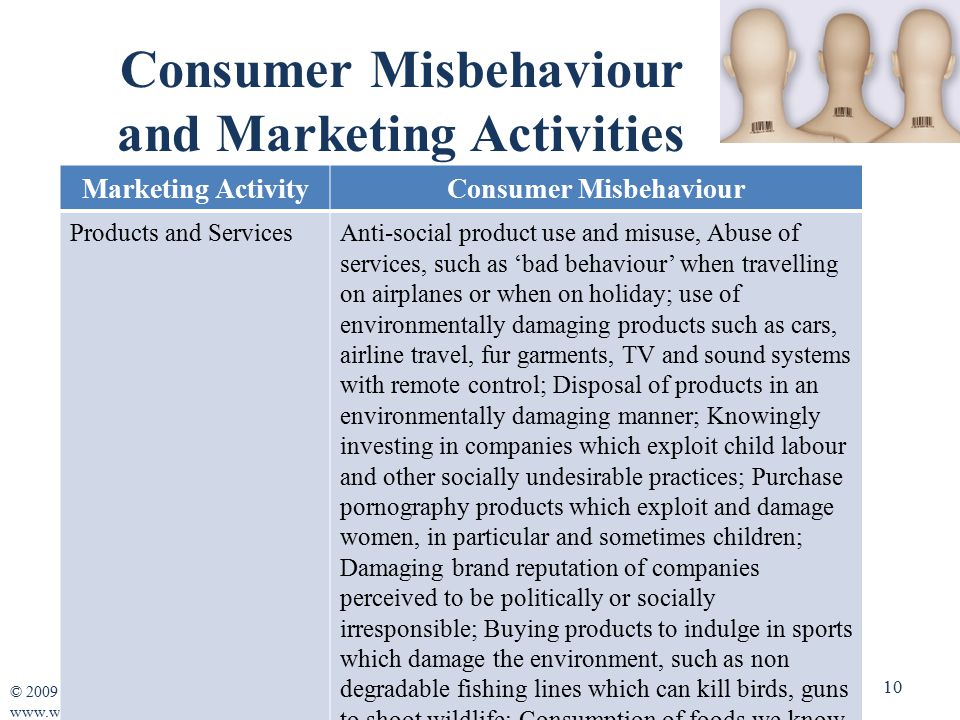 schiffmann consumer behaviour chapter