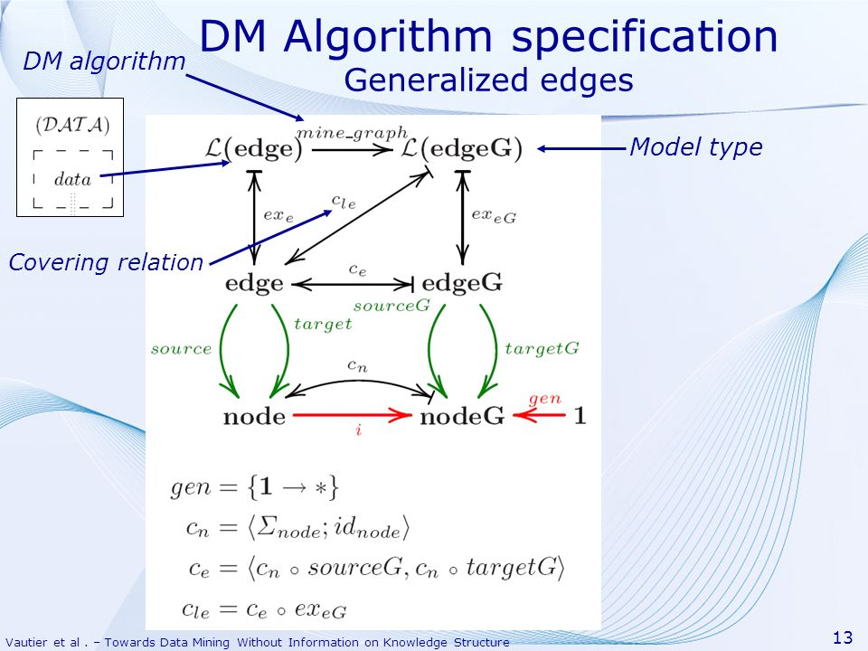 DM Algorithm specification Generalized edges