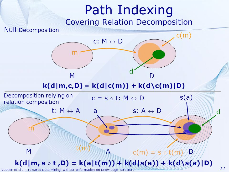 Path Indexing Covering Relation Decomposition