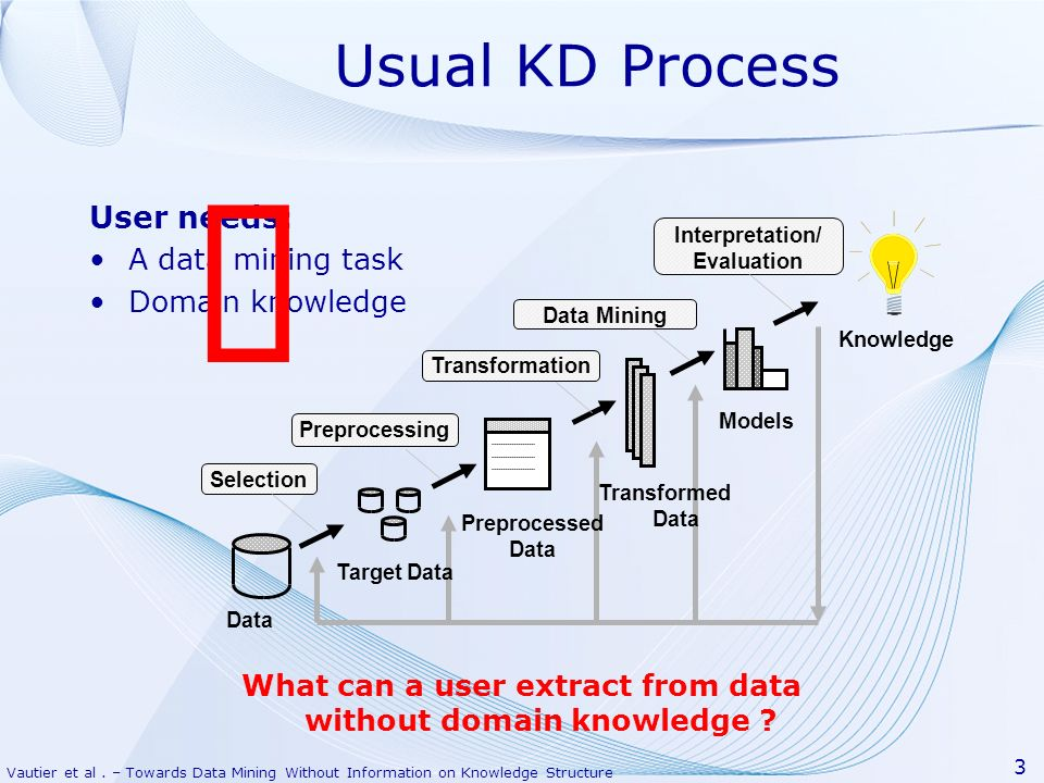 What can a user extract from data without domain knowledge
