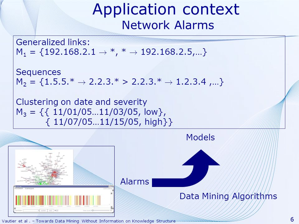 Application context Network Alarms