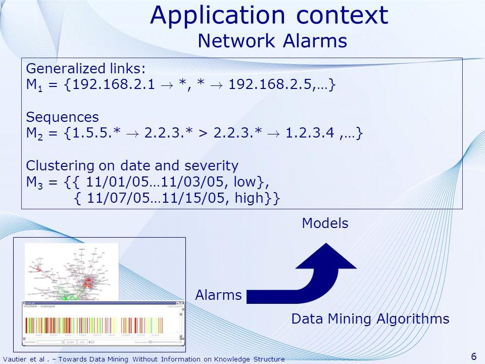 Application context Network Alarms