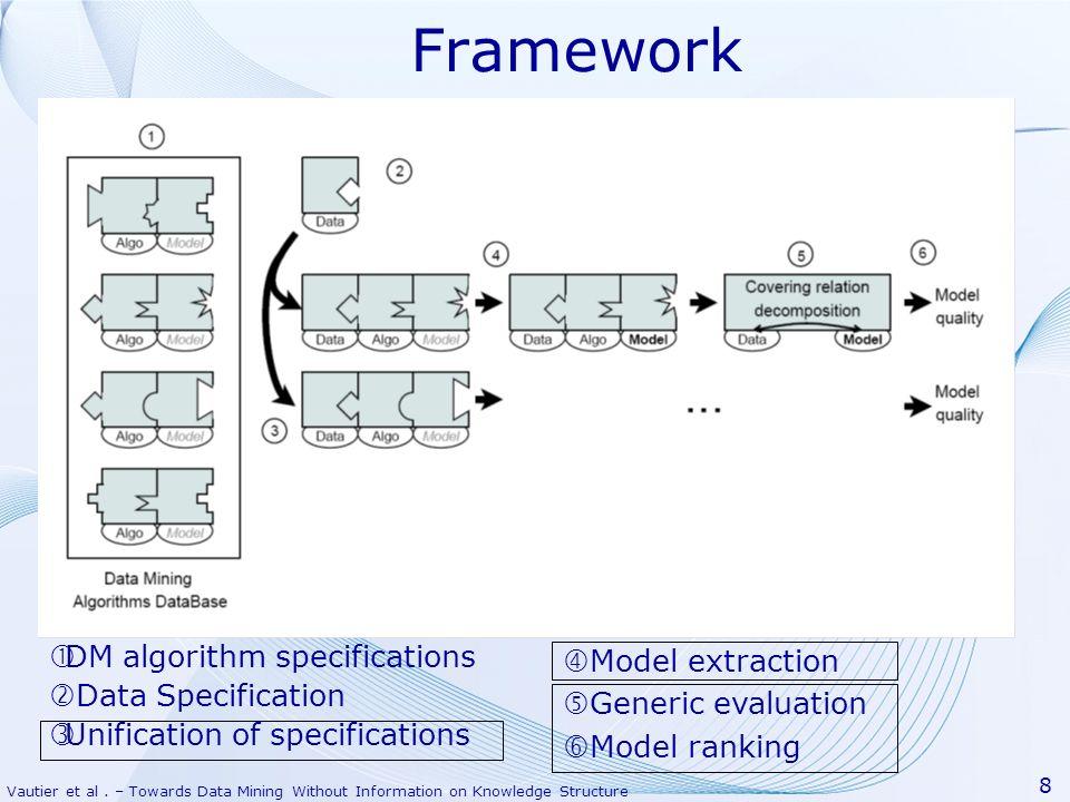 "Framework DM algorithm specifications ""Model extraction"