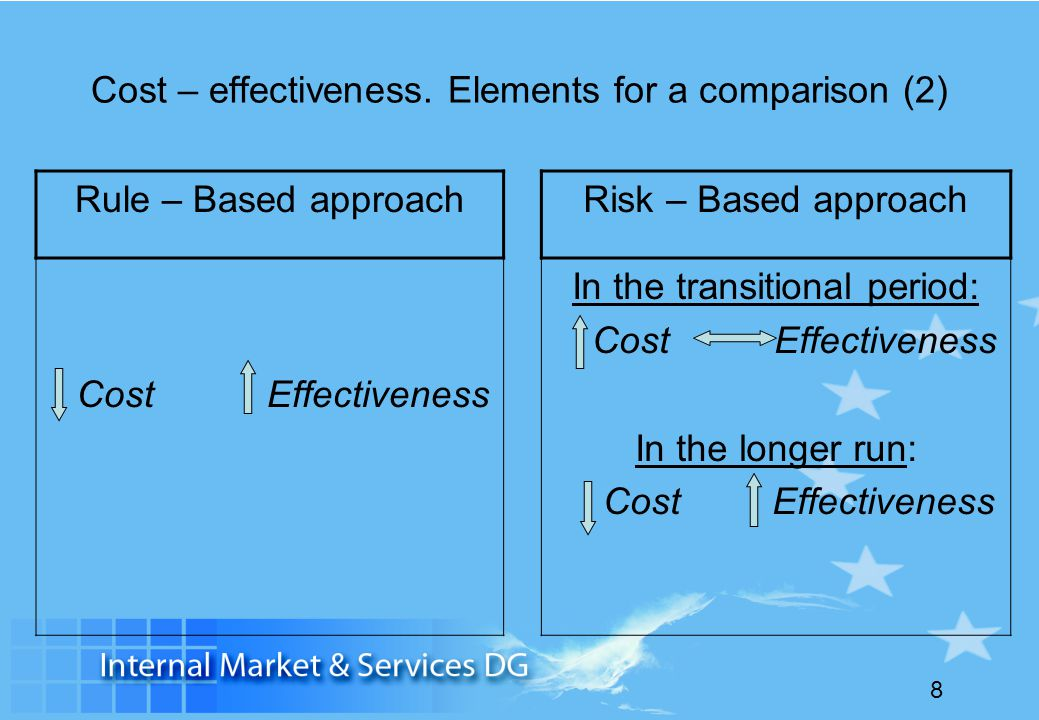 Cost – effectiveness. Elements for a comparison (2)