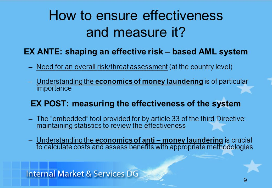 How to ensure effectiveness and measure it