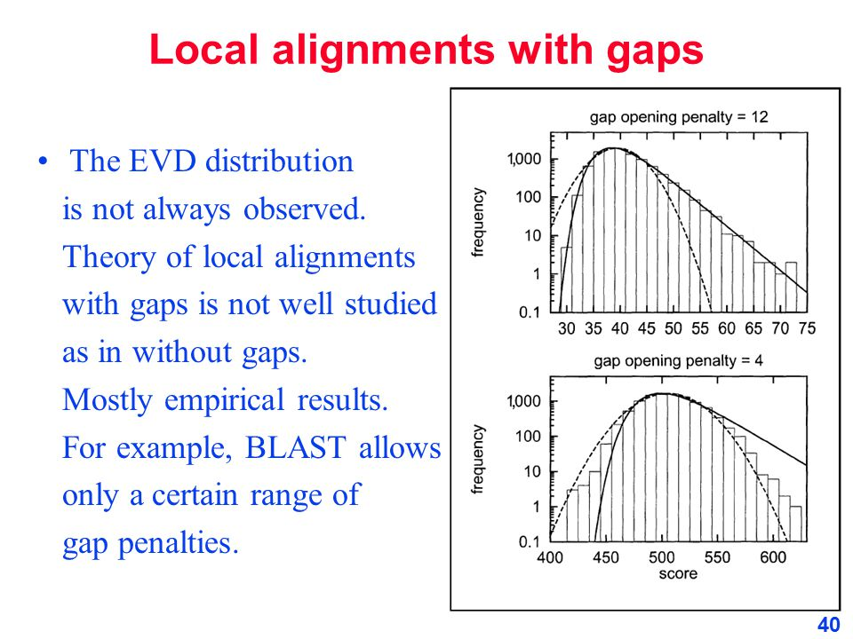 Local alignments with gaps
