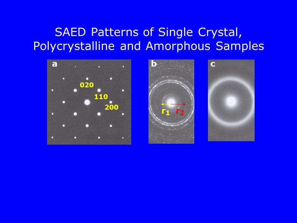 saed-2 sample report