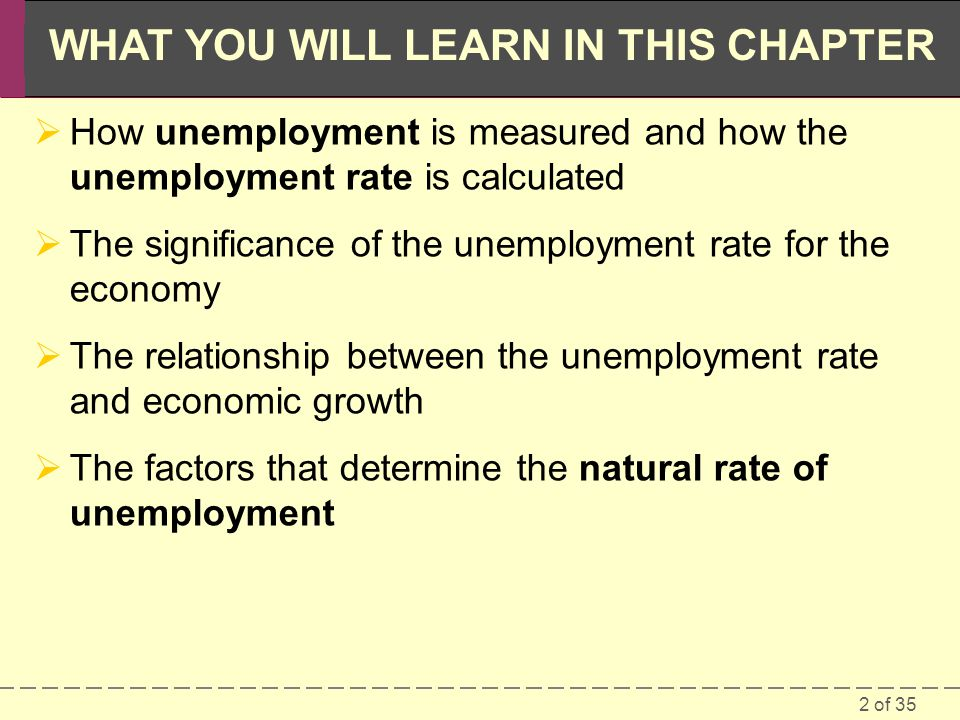 How unemployment is measured and how the unemployment rate is calculated