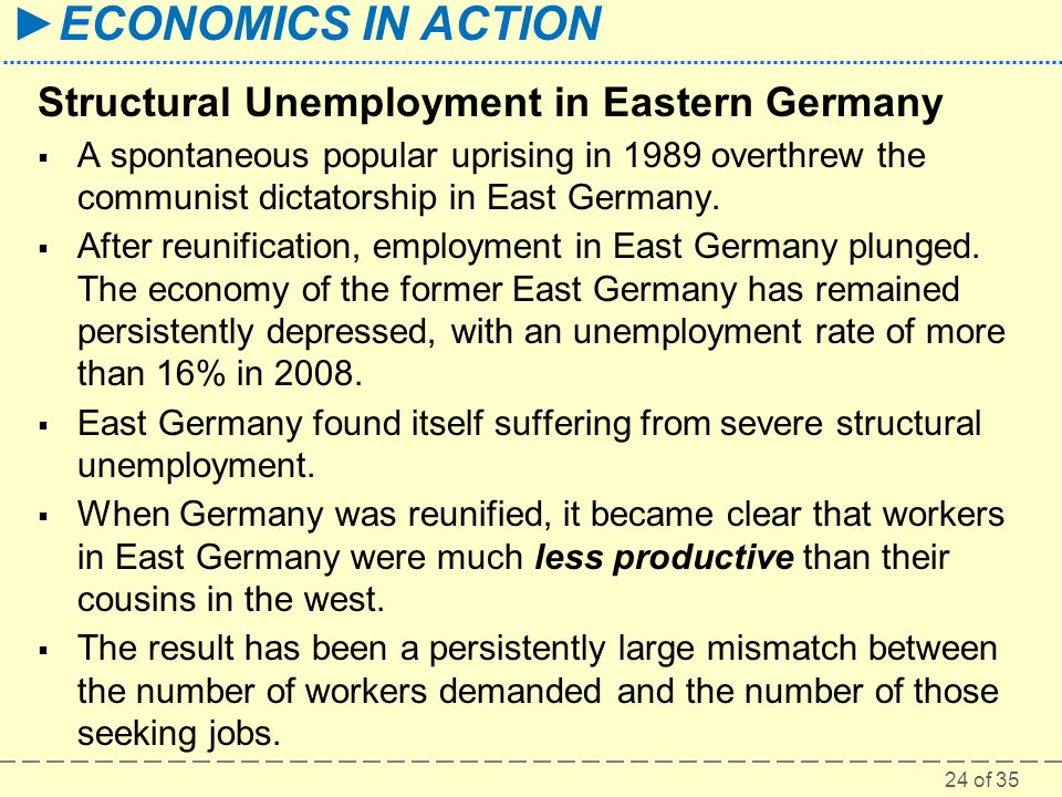Structural Unemployment in Eastern Germany