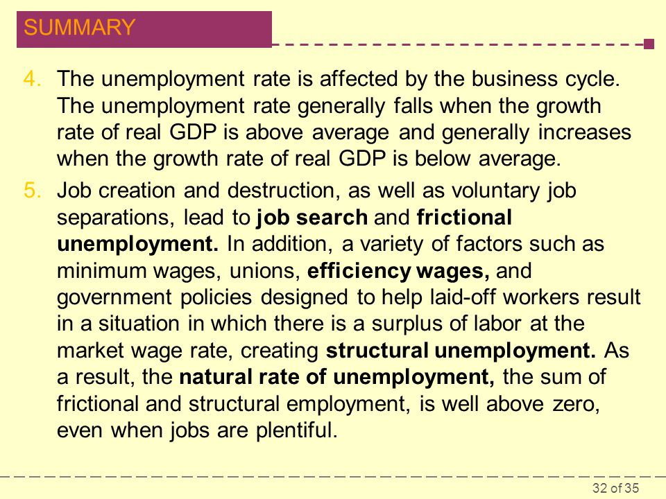 The unemployment rate is affected by the business cycle