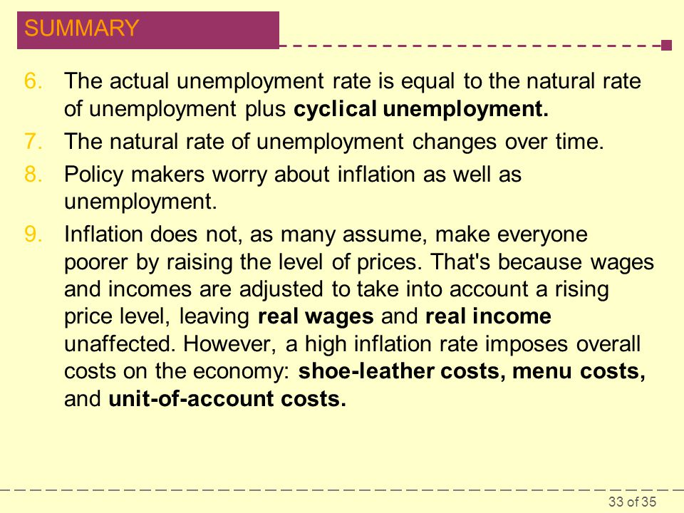 The actual unemployment rate is equal to the natural rate of unemployment plus cyclical unemployment.
