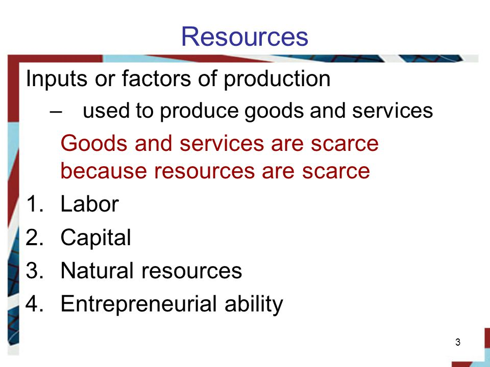 Resources Inputs or factors of production