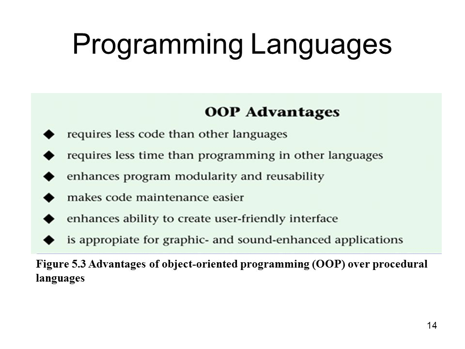 a look at the advantages of object oriented programming oop In later years, it was retreaded as object-oriented vs function programming (oop  vs  i've also failed to see many design benefits of using oop.