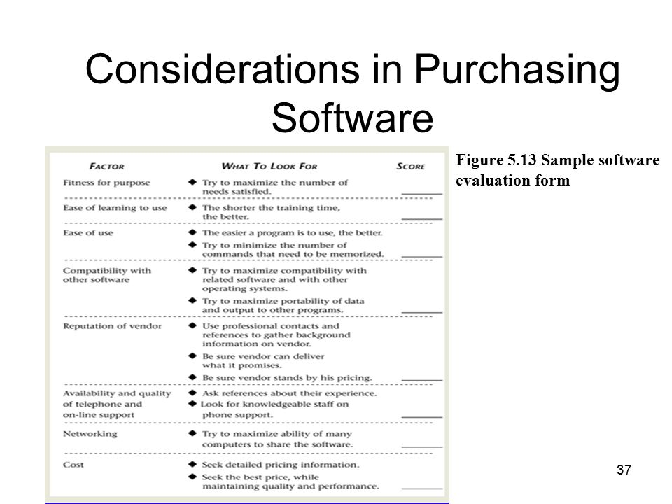 Figure 5.13 Sample Software Evaluation Form. Considerations In Purchasing  Software