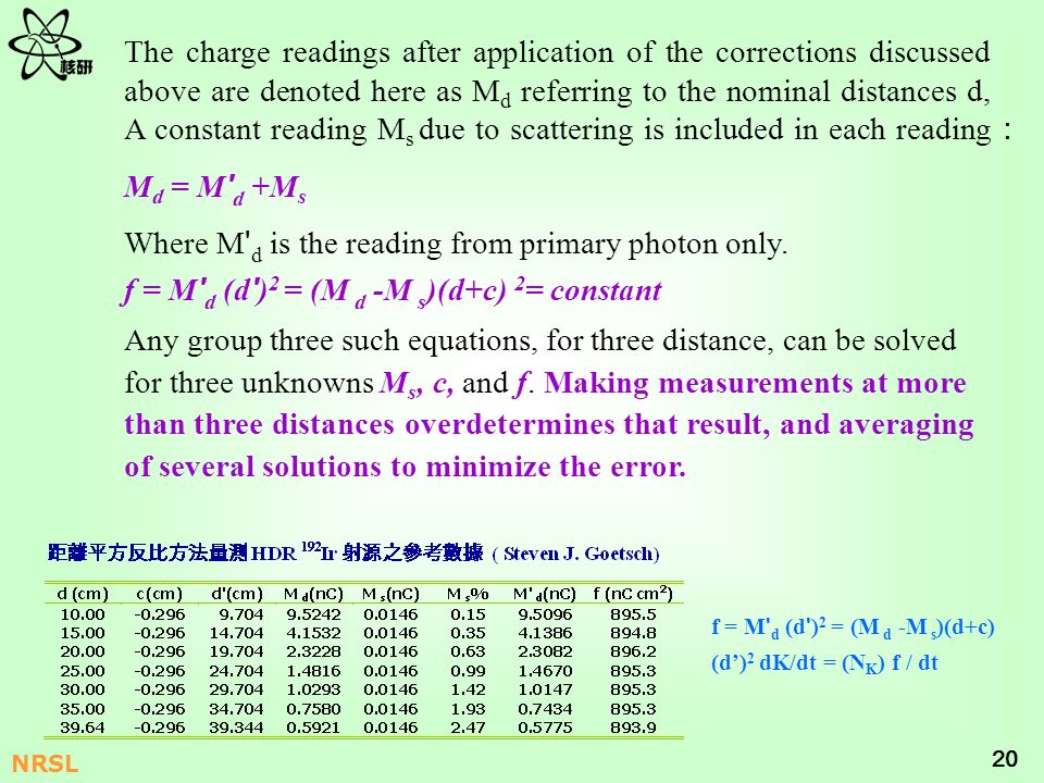 Where M d is the reading from primary photon only.