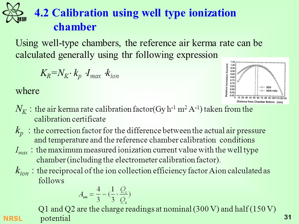 4.2 Calibration using well type ionization chamber
