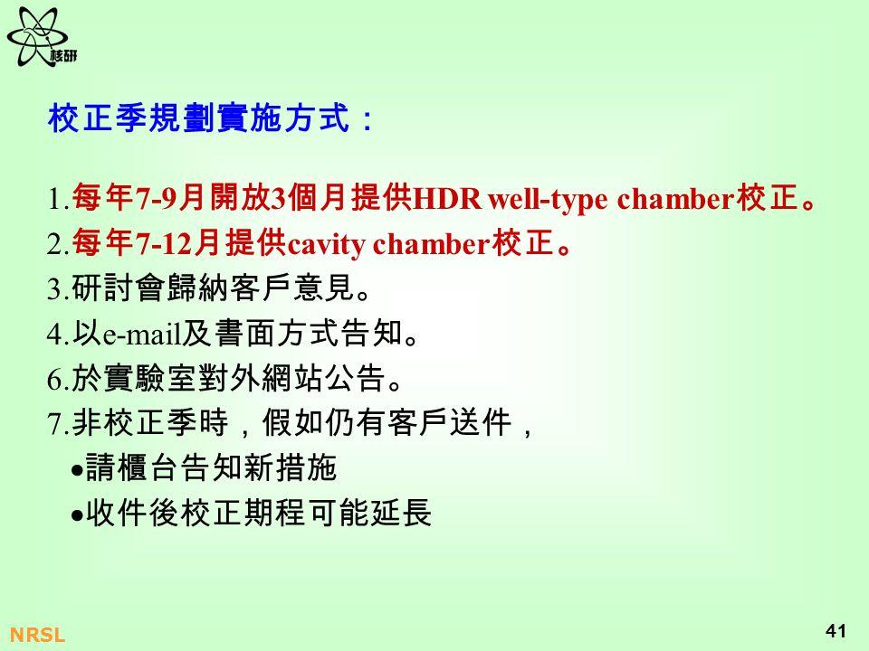 校正季規劃實施方式: 1.每年7-9月開放3個月提供HDR well-type chamber校正。