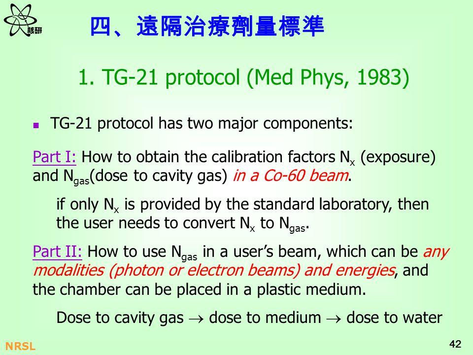 四、遠隔治療劑量標準 1. TG-21 protocol (Med Phys, 1983)