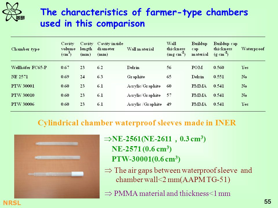 The characteristics of farmer-type chambers used in this comparison