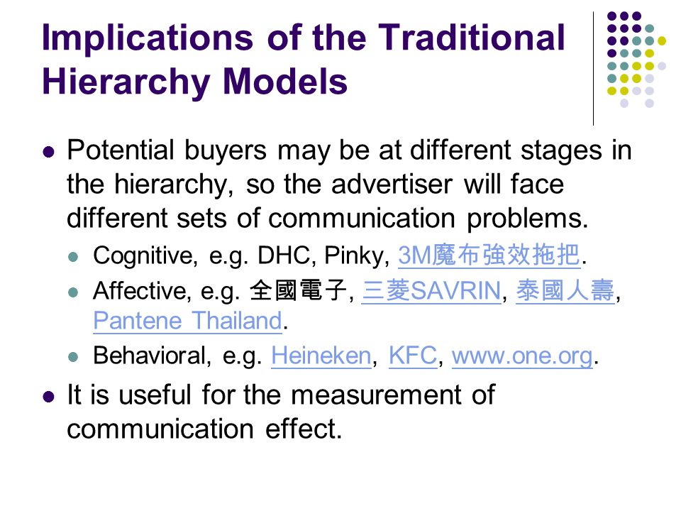 kfc communication objectives Essays - largest database of quality sample essays and research papers on communication objectives of kfc.