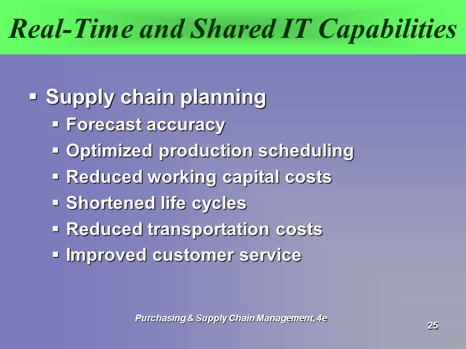 Real-Time and Shared IT Capabilities