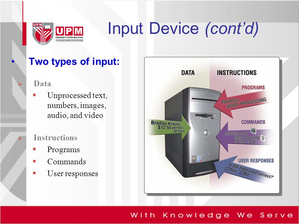Input Device (cont'd) Two types of input: Data