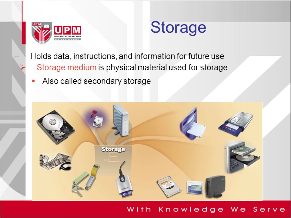 Storage Holds data, instructions, and information for future use