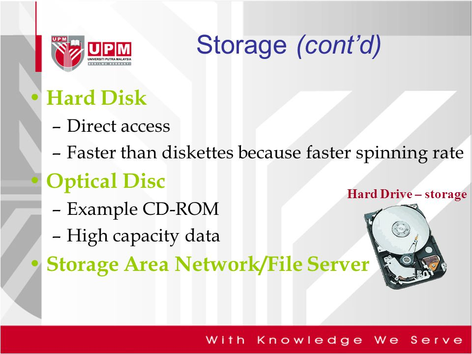 Storage (cont'd) Hard Disk Optical Disc