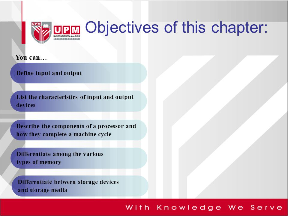Objectives of this chapter: