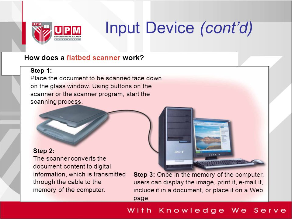 Input Device (cont'd) How does a flatbed scanner work Step 1: