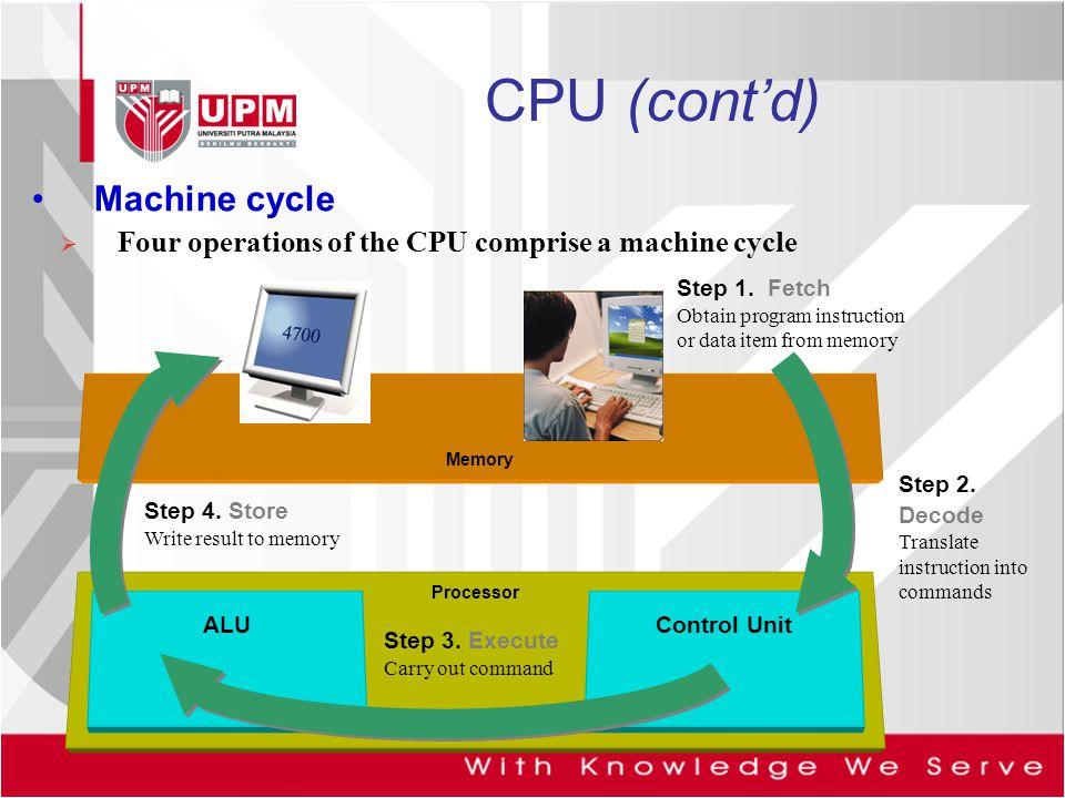 CPU (cont'd) Machine cycle