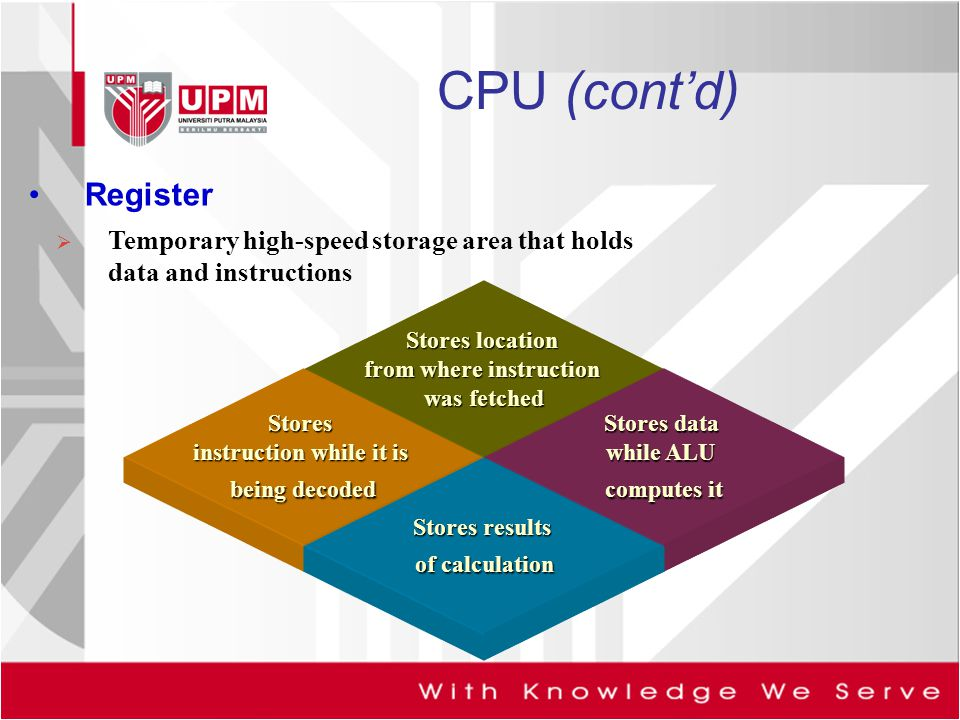CPU (cont'd) Register. Temporary high-speed storage area that holds data and instructions. Stores location from where instruction was fetched.