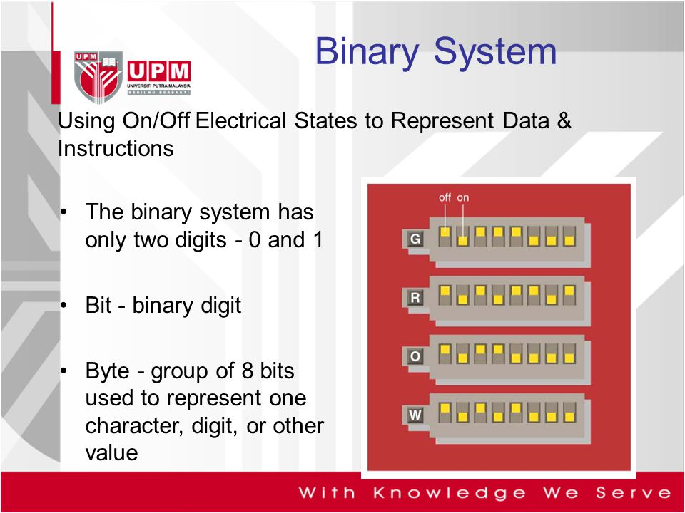 Binary System Using On/Off Electrical States to Represent Data & Instructions. The binary system has only two digits - 0 and 1.