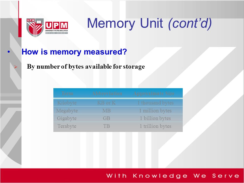 Memory Unit (cont'd) How is memory measured