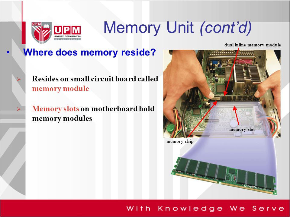 Memory Unit (cont'd) Where does memory reside