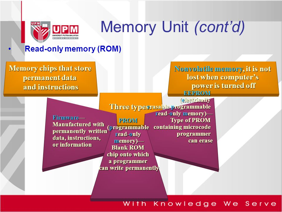Memory Unit (cont'd) Read-only memory (ROM)