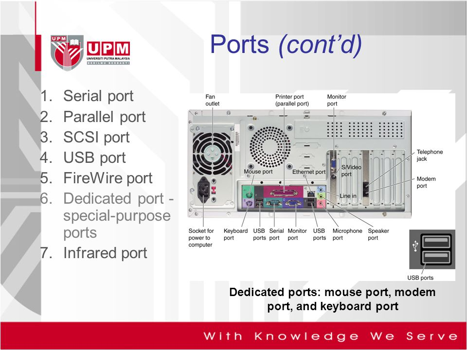 Dedicated ports: mouse port, modem port, and keyboard port