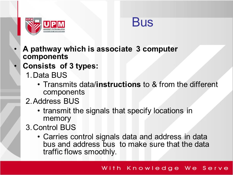 Bus A pathway which is associate 3 computer components