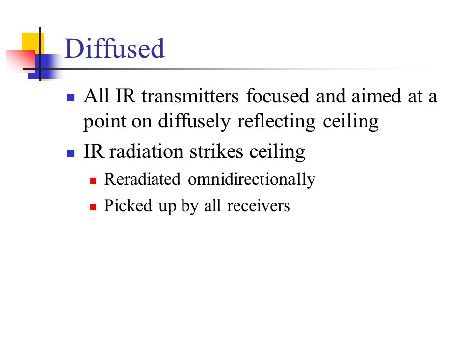 Diffused All IR transmitters focused and aimed at a point on diffusely reflecting ceiling. IR radiation strikes ceiling.