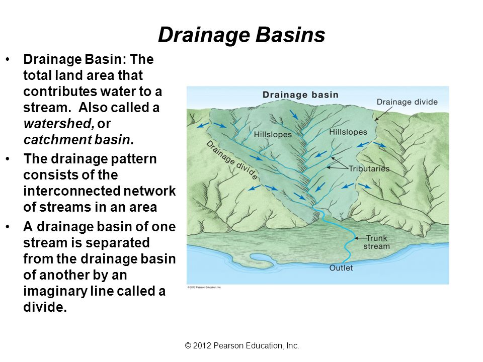 Drainage Basins Drainage Basin: The total land area that contributes water to a stream. Also called a watershed, or catchment basin.