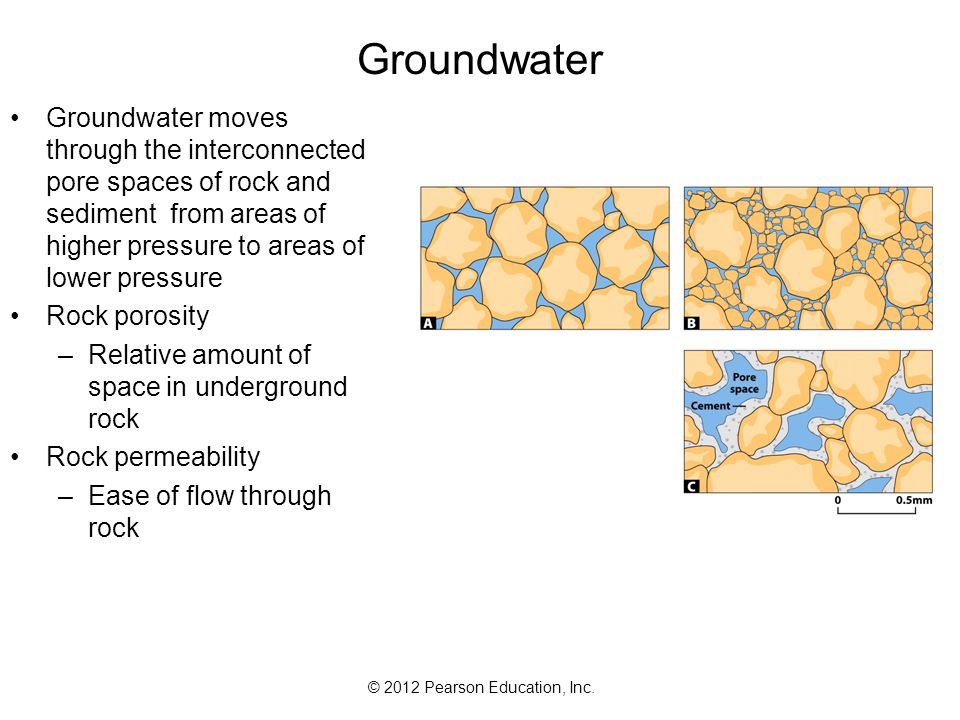 Groundwater Groundwater moves through the interconnected pore spaces of rock and sediment from areas of higher pressure to areas of lower pressure.