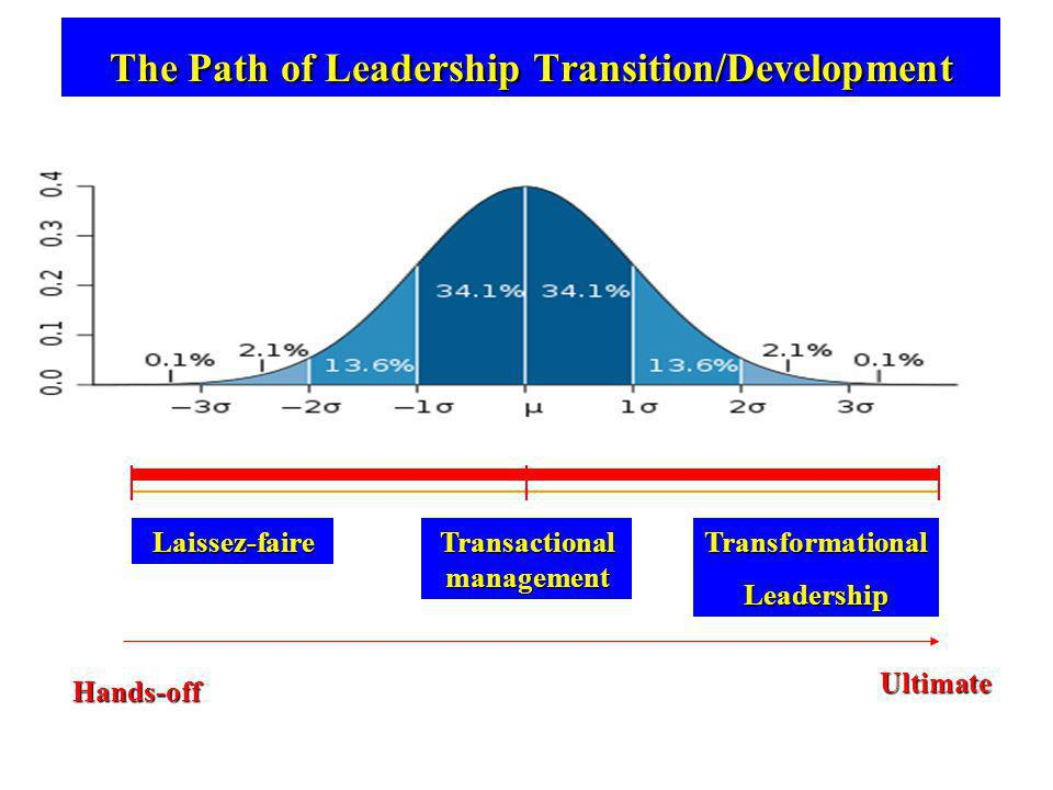 The Path of Leadership Transition/Development