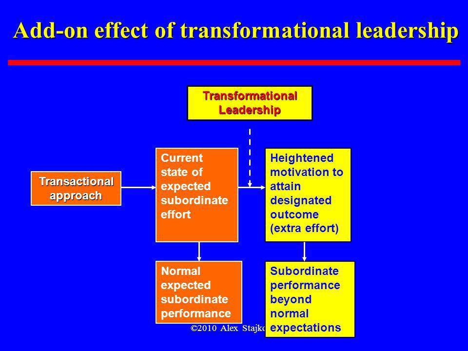 Add-on effect of transformational leadership